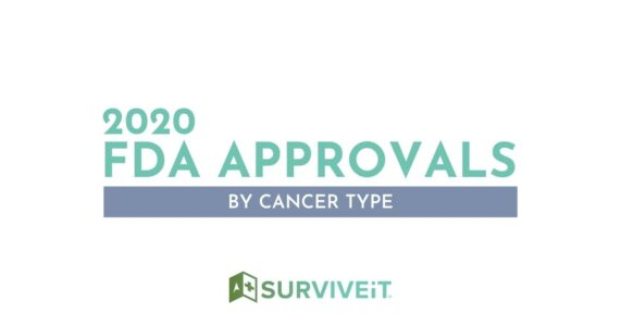 SURVIVEiT 2020 FDA Approvals By Cancer Type