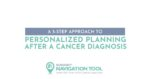 SURVIVEiT A 5-Step Approach To Personalized Planning After A Cancer Diagnosis