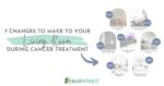 SURVIVEiT 7 Changes To Make To Your Living Room During Cancer Treatment Infographic (1)